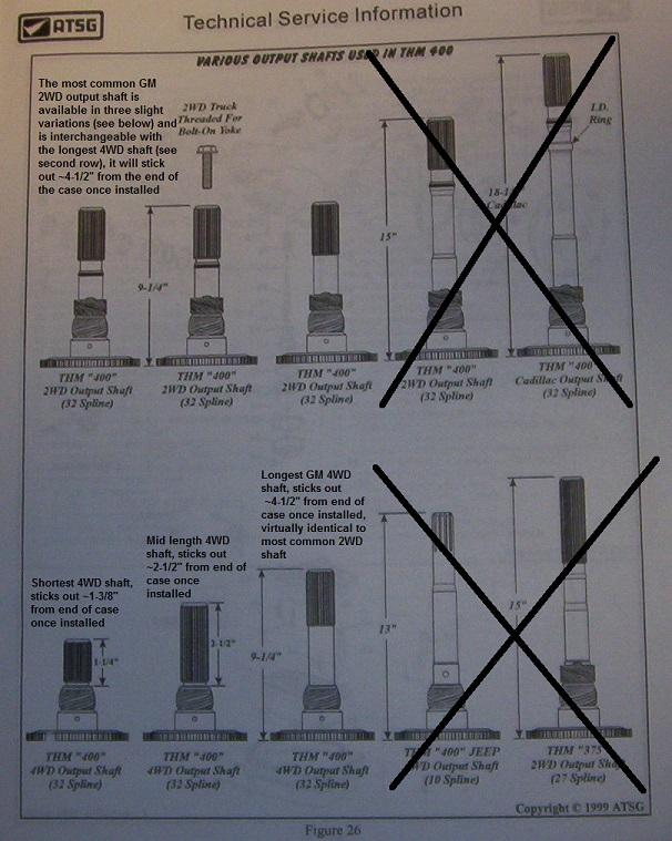 TH400 Output shaft lengths